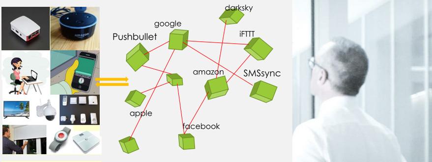 Le monde connecté n2