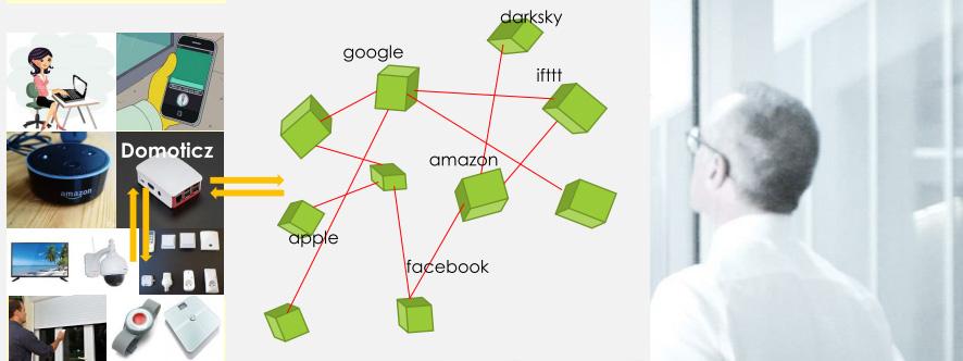 Le monde connecté n3